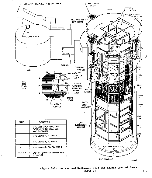 Missile base silo home design sketches for Silo home floor plans